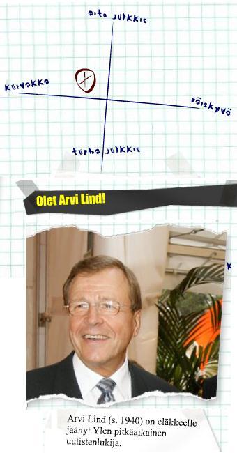 Olet Arvi Lind! Arvi Lind (s. 1940) on eläkkeelle jäänyt Ylen pitkäaikainen uutistenlukija.