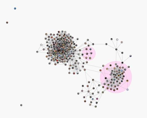 Facebookin Social Graph -sovelluksen tuottama näkymä