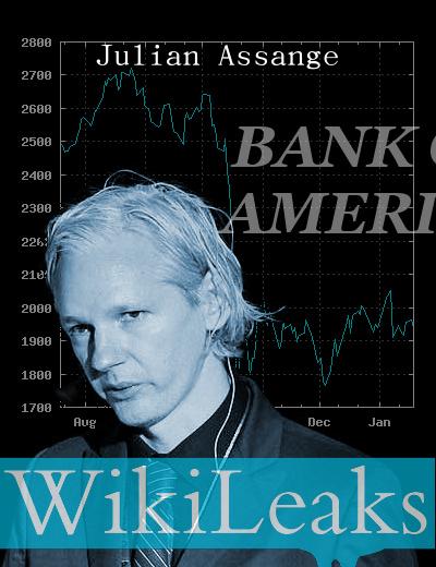 Wikileaks-elokuvan kansi: Julian Assange, taustalla Dow Jonesin käyrä mustana maanantaina 1987 sekä rajautuva teksti Bank of America