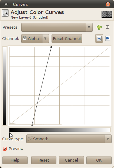 GIMP's Curves dialog: lower end at (55,0), higher end at (105,255)